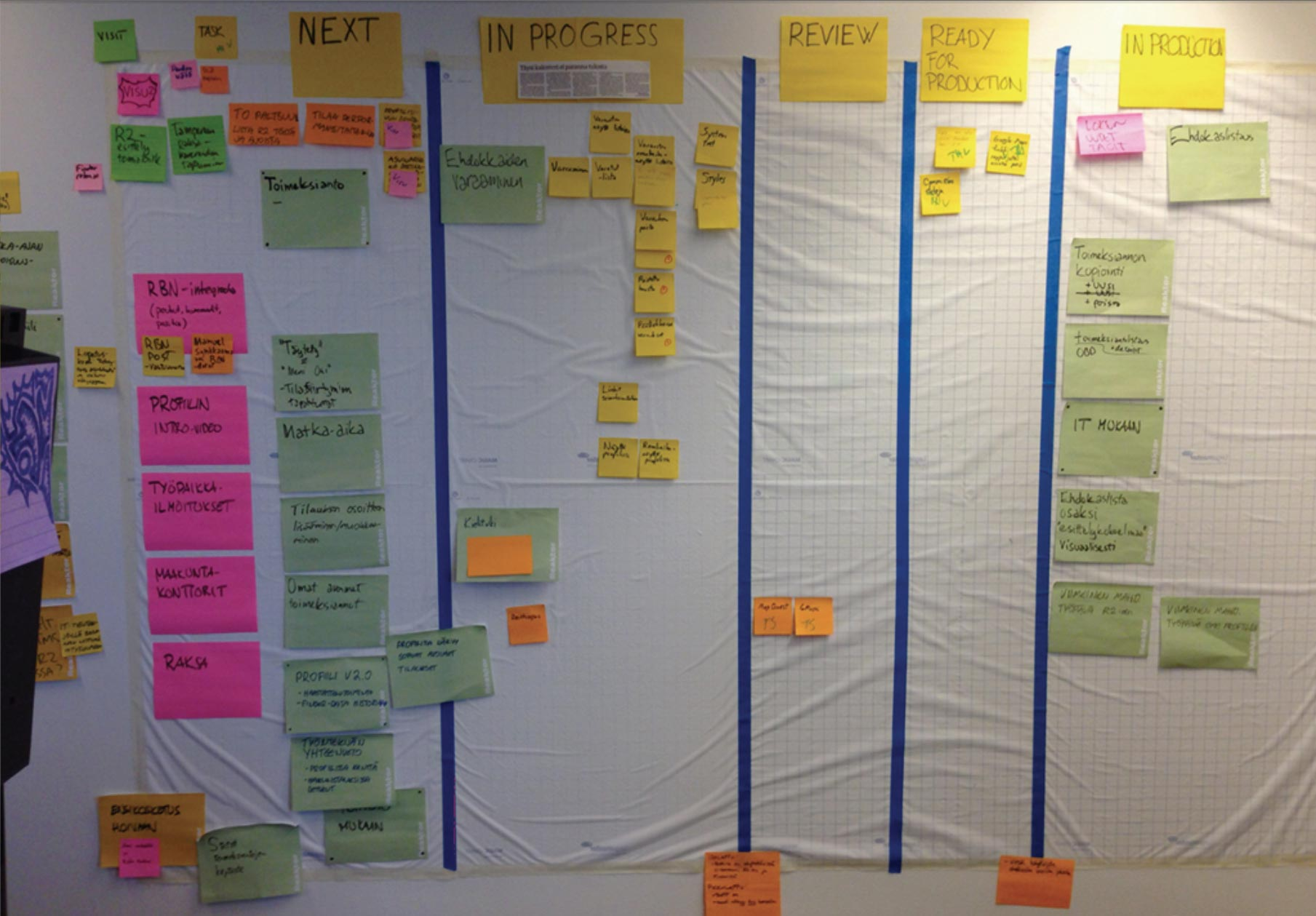 A picture of Reaktor's kanban board.