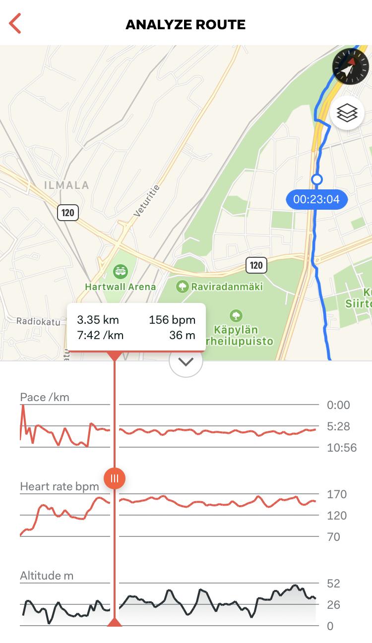 Sports Trackerissa voi verrata sykettä ja vauhtia sijaintiin kartalla